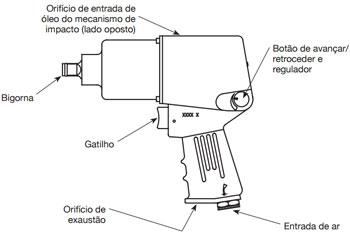 """Chave De Impacto Pneumático 1/2"""" Eixo Longo Cl2556 Campbell"""