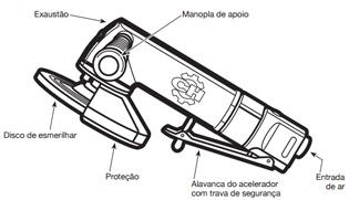 """Esmerilhadeira Pneumática 5"""" (127mm) Cl1555 Campbell"""
