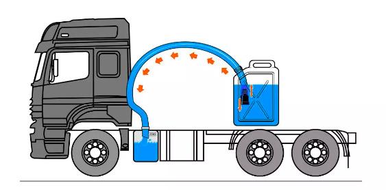 Mangueira Mágica para Gasolina Álcool Arla 32 Água Magi Flux