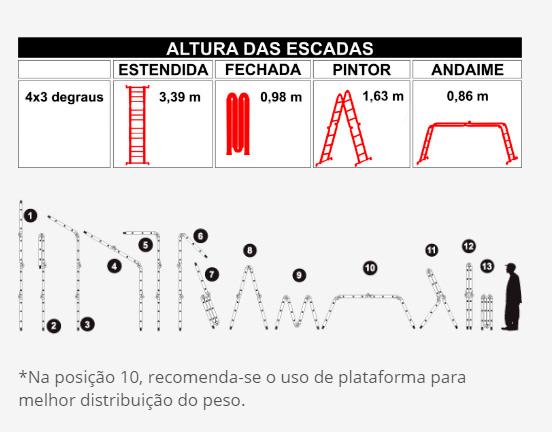 Escada Articulada 3 X 4 Alumínio 13 em 1 3,39m Botafogo